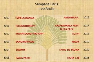 AndiaParis